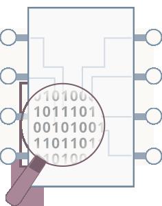 ASIC/FPGA/SoC Design